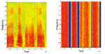 Song stimulus (left) and a frequency matched control (right)